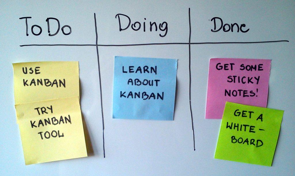 Simple Kanban Board