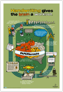 View the PAPERbecause infographic.